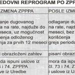 LPA_reprogram_-tabela_1