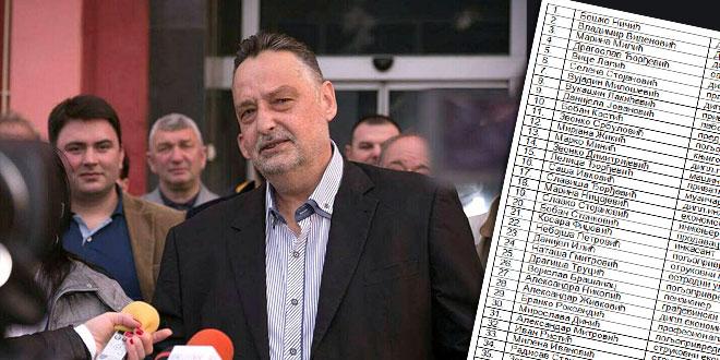 """VELIKI BROJ NOVIH LICA -Evo kojih 50 je na listi """"Boško Ničić – Pokret za Krajinu"""""""