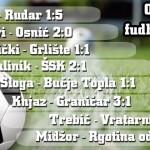 Fudbal-okruyna-liga