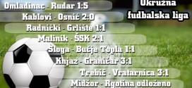 Okružna fudbalska liga Zaječar: Nije bilo utakmice bez golova