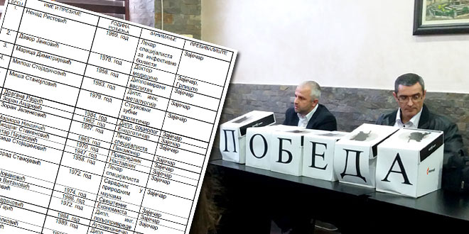"""Na listi """"DR NENAD RISTOVIĆ-POBEDA ZA NAŠ GRAD-DS, SDS, LDP, NS kandidati od lekara i inženjera do sveštenika i poljoprivrednika"""