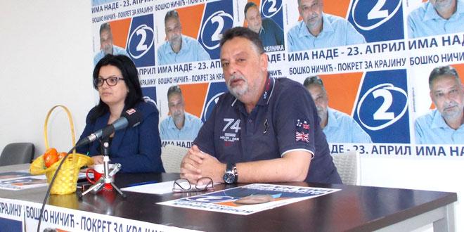 Photo of Ničić traži od Policijske uprave da obelodani broj onih  koji su od 1. februara do 15. arpila prijavili svoje boravište u Zaječaru