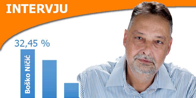 Boško Ničić: NEKO MORA DA PREUZME ODGOVORNOST, OVAJ GRAD MORA DA ŽIVI!