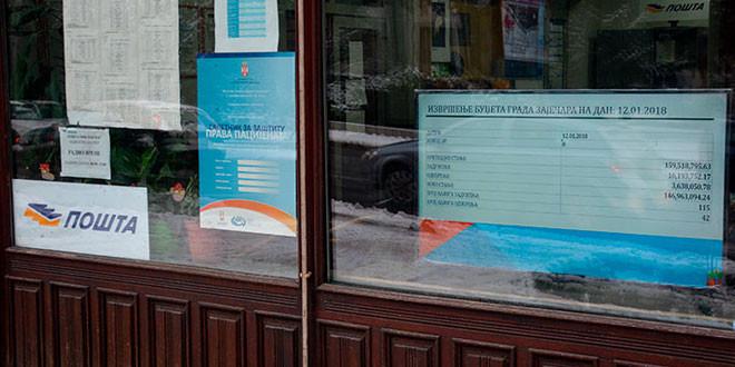 TRANSPARENTNO! Sistem za praćenje realizacije budžeta grada Zaječara instaliran!