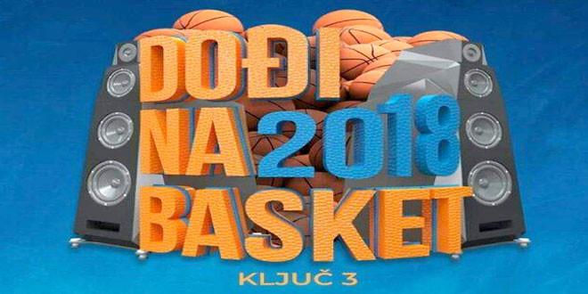 """PRIJAVITE SE: U naselju """"Ključ 3″ od 17. do 21. avgusta turnir """"Dođi na basket"""""""